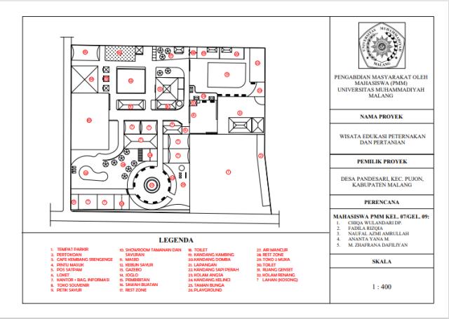 PMM 7 UMM Site Plan Pasar Wisata Pandesari, Angkat Potensi Ternak-Tani 1